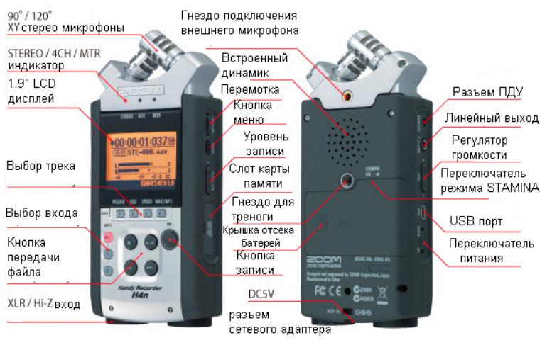 диктофон с повтором участка записи
